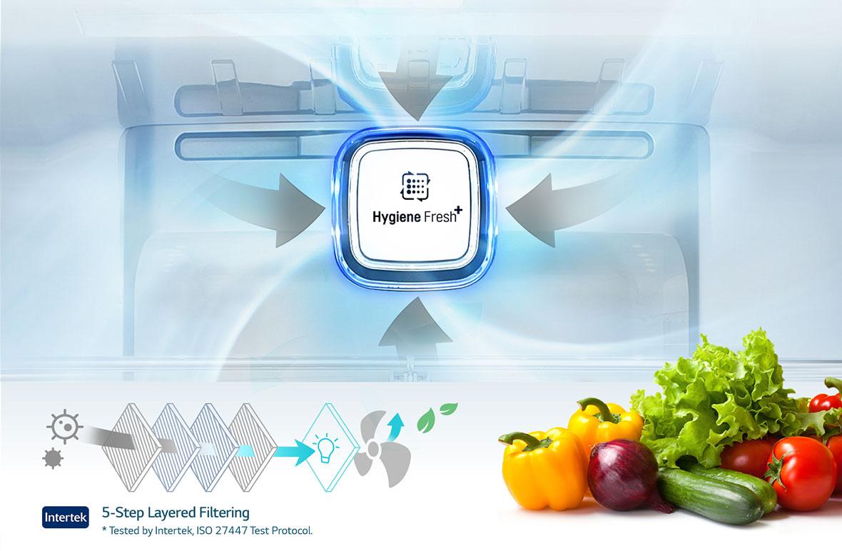 فیلتر بهداشتی هایجین فرش HYGIENE FRESH