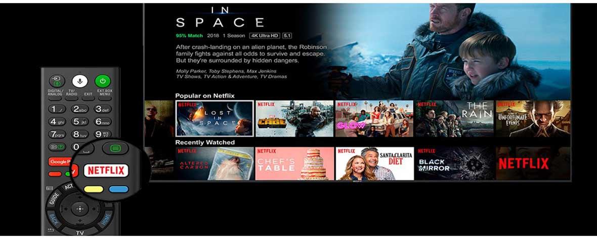 سیستم عامل و ارتباطات تلویزیون اسمارت سونی