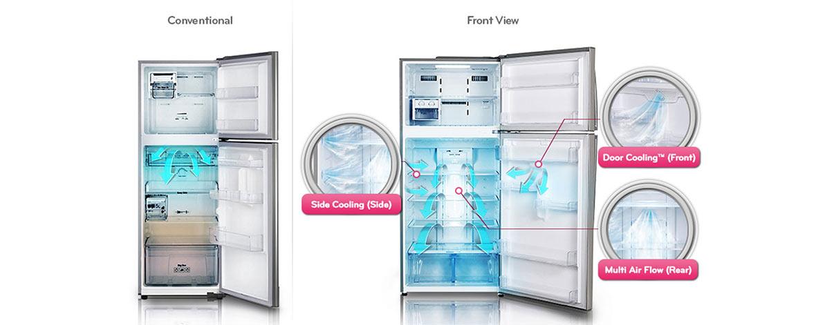 گنجایش طراحی داخلی یخچال فریزر ال جی مدل 872